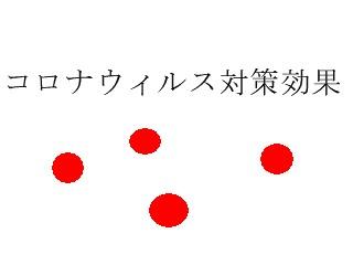 コロナウィルスイメージ